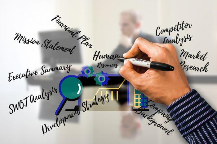 Small Company Start-Ups Always Take Advantage Of a Strategic Business Plan