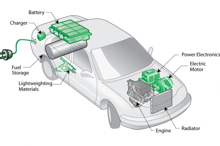 Selecting the very best Automotive Electrical Package