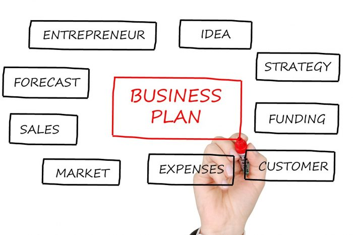 Developing A Fantastic Strategic Business Plan