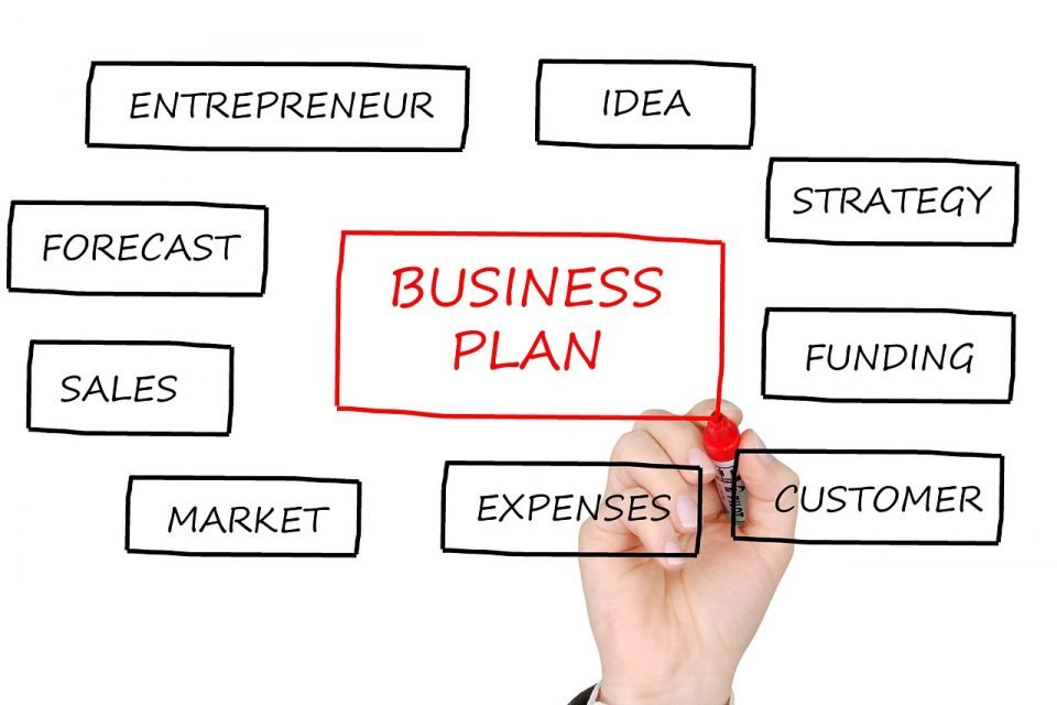 Developing A Fantastic Strategic Business Plan